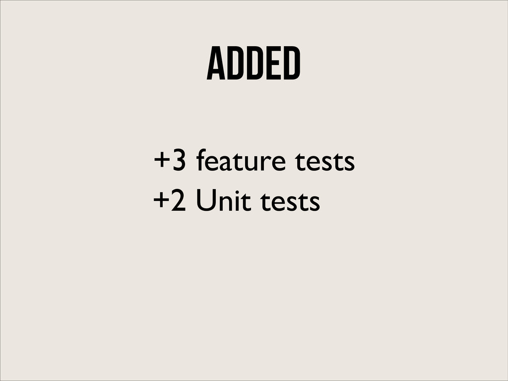 +3 feature tests +2 Unit tests Added