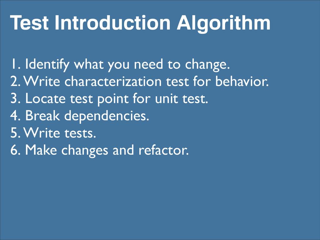 Test Introduction Algorithm 1. Identify what yo...