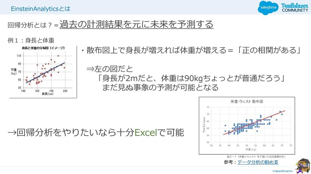 #JapanDreamin 11 回帰分析とは?=過去の計測結果を元に未来を予測する 例1:身...