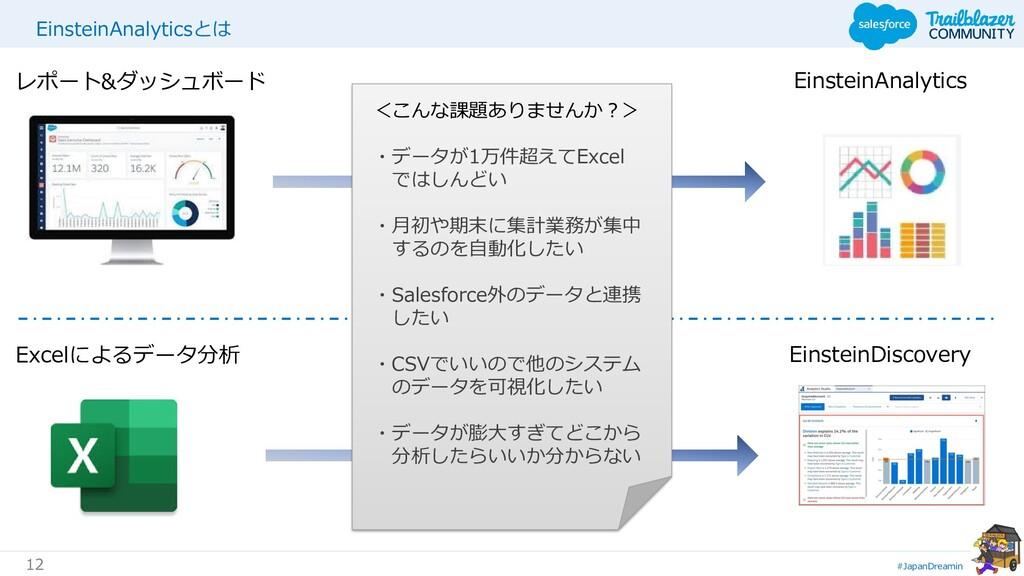 #JapanDreamin 12 EinsteinAnalyticsとは レポート&ダッシュボ...