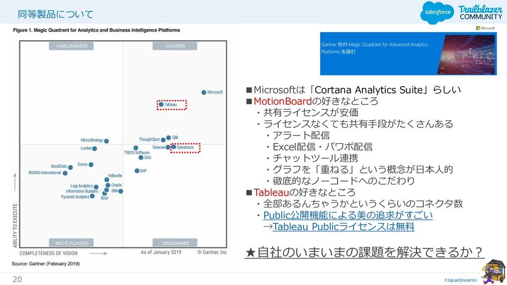 #JapanDreamin 20 同等製品について ■Microsoftは「Cortana A...