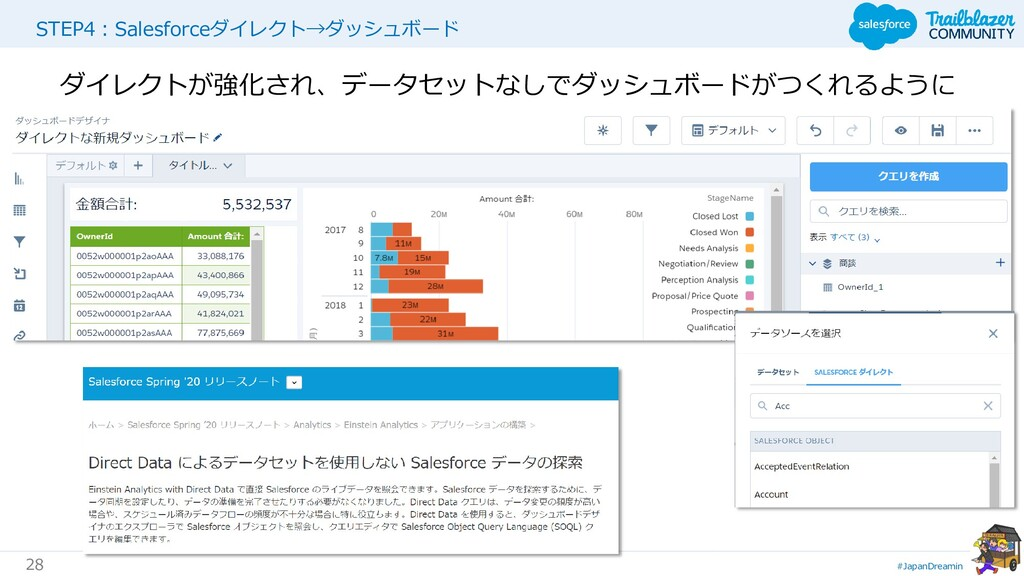 #JapanDreamin 28 STEP4:Salesforceダイレクト→ダッシュボード ...