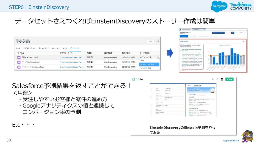 #JapanDreamin 30 STEP6:EinsteinDiscovery データセット...