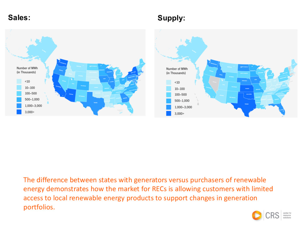The difference between states with generators v...