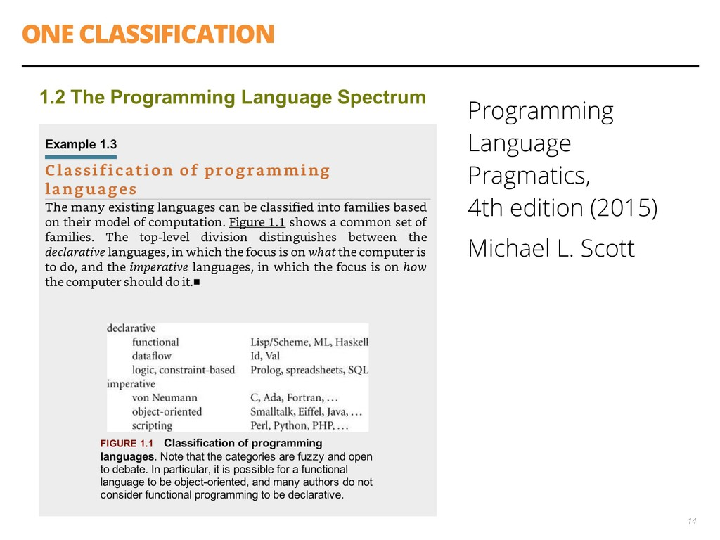 ONE CLASSIFICATION 14 Programming Language Prag...