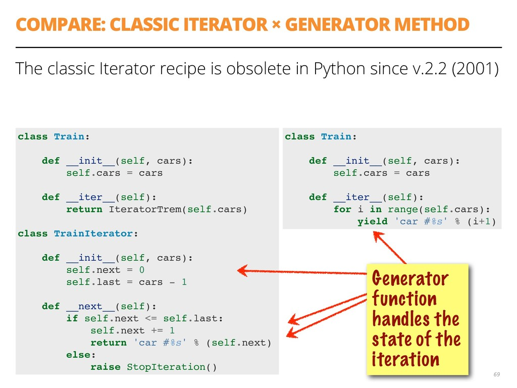 COMPARE: CLASSIC ITERATOR × GENERATOR METHOD Th...