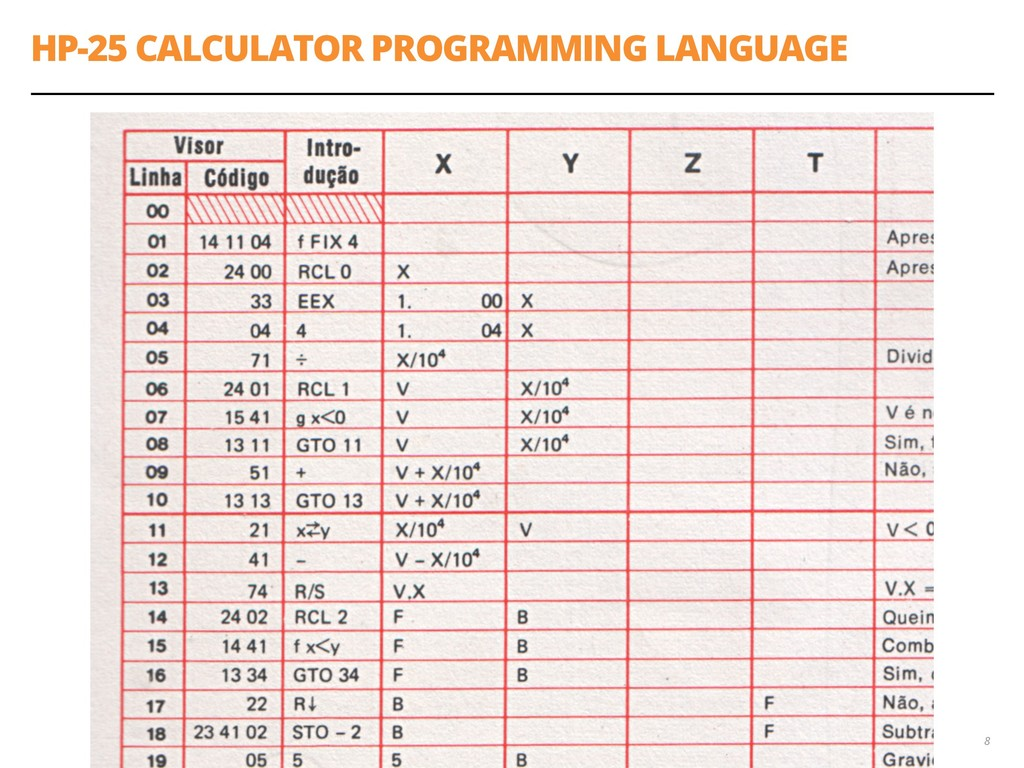 HP-25 CALCULATOR PROGRAMMING LANGUAGE 8