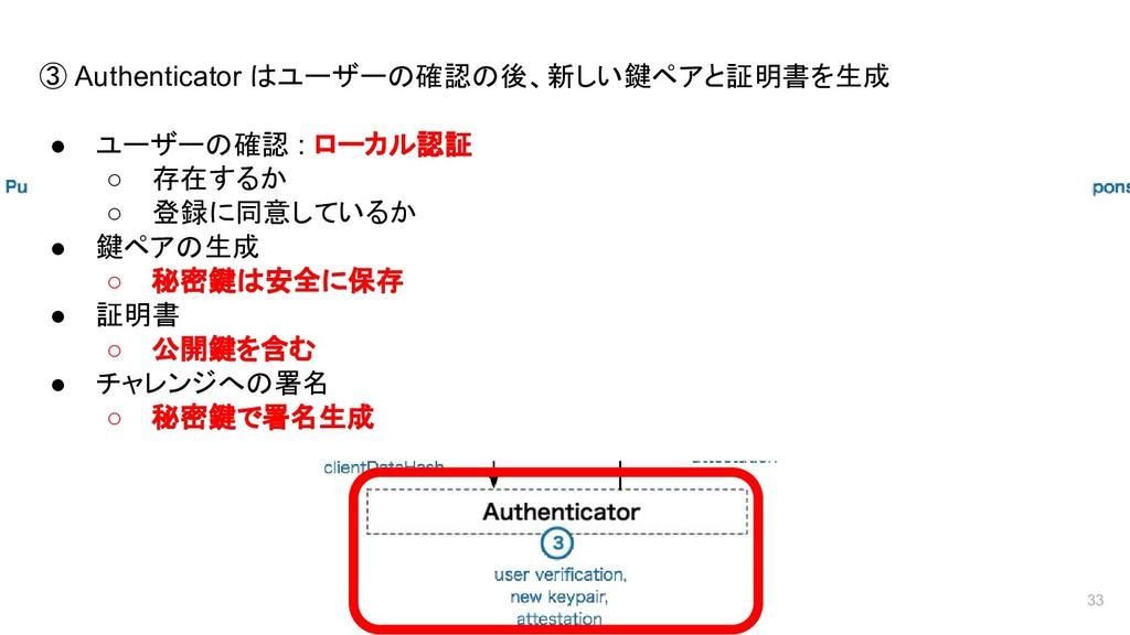 登録フロー 33 ③ Authenticator はユーザーの確認の後、新しい鍵ペアと証明書を...