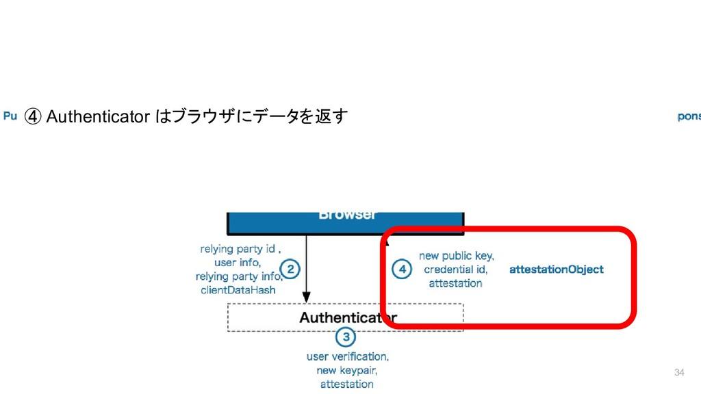 登録フロー 34 ④ Authenticator はブラウザにデータを返す