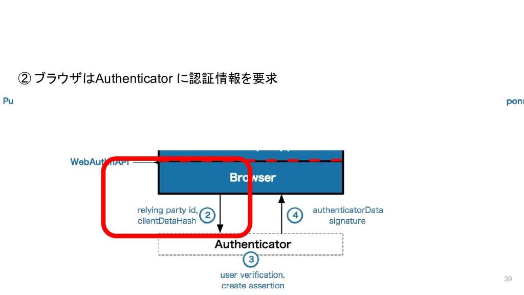 認証フロー 39 ② ブラウザはAuthenticator に認証情報を要求