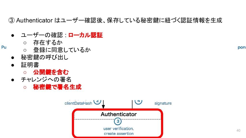 認証フロー 40 ③ Authenticator はユーザー確認後、保存している秘密鍵に紐づく...