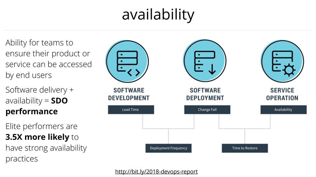 availability http://bit.ly/2018-devops-report A...