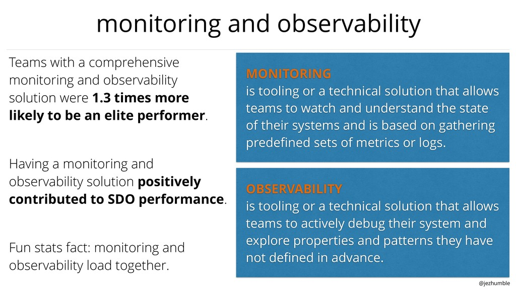 @jezhumble monitoring and observability MONITOR...