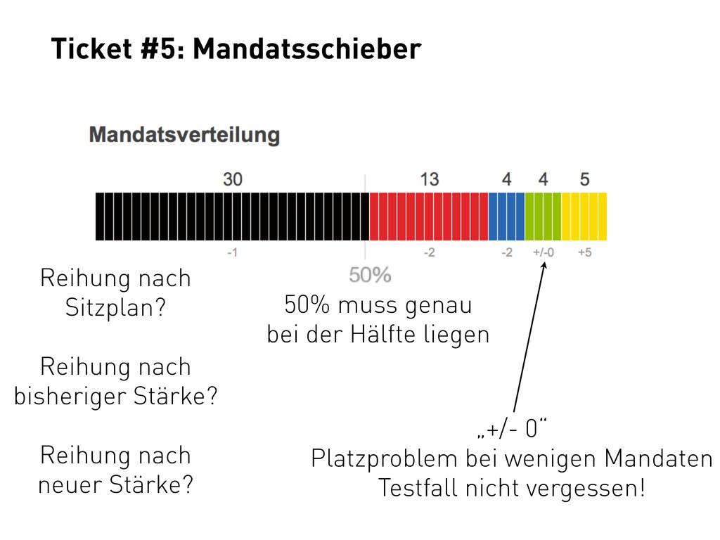 "Ticket #5: Mandatsschieber ""+/- 0"" Platzproblem..."