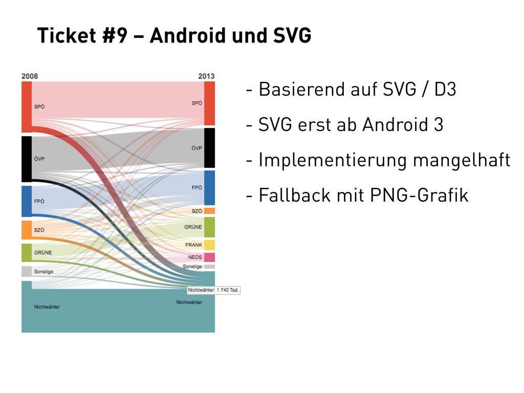 Ticket #9 – Android und SVG - Basierend auf SVG...