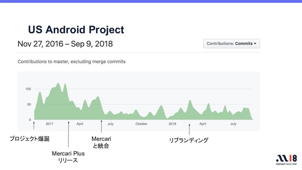 US Android Project プロジェクト爆誕 Mercari Plus リリース M...