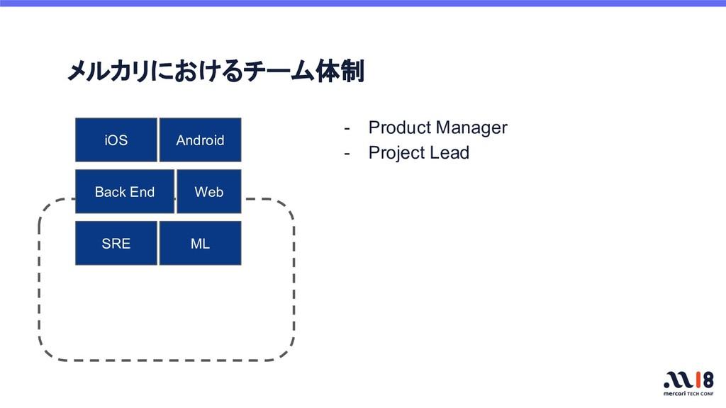 メルカリにおけるチーム体制 iOS Android Back End Web SRE ML -...