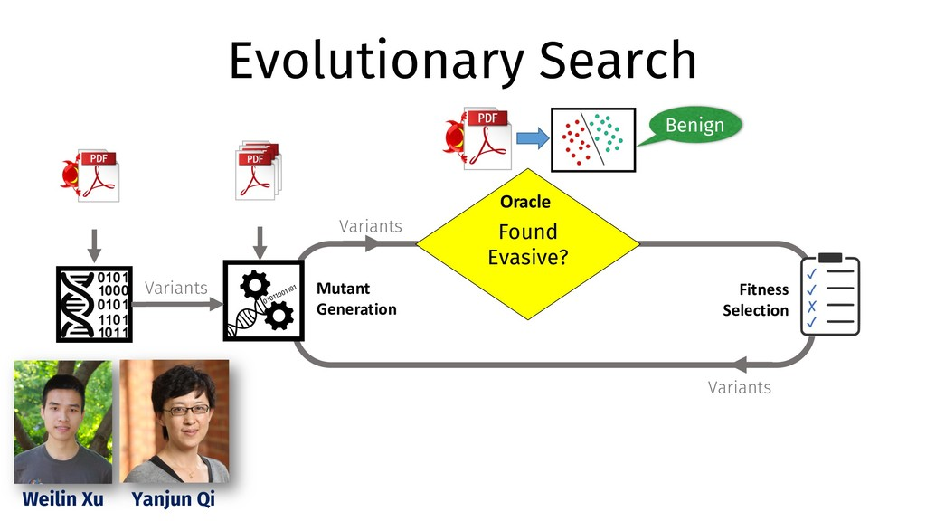 Variants Evolutionary Search Clone Benign PDFs ...