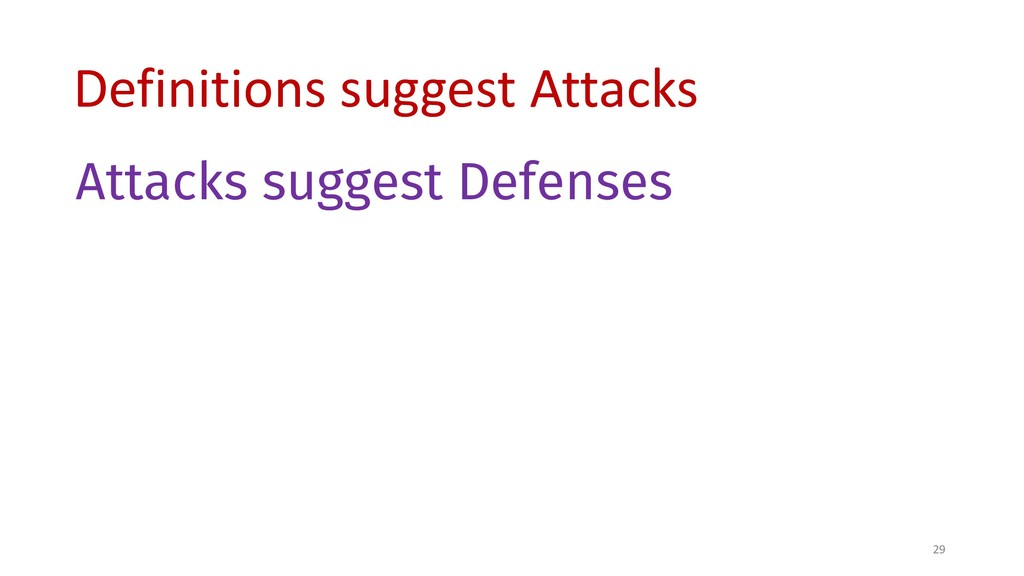 Attacks suggest Defenses* 29 Definitions sugges...