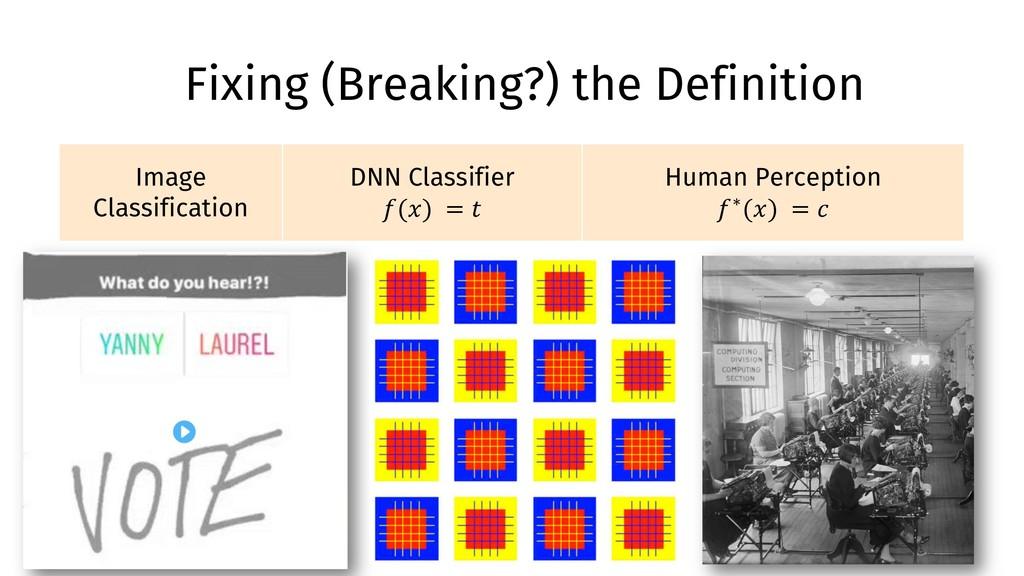 Image Classification DNN Classifier !(#) = & Hu...