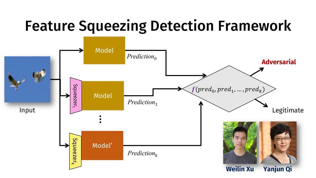 Model Model Squeezer 1 Prediction0 Prediction1 ...