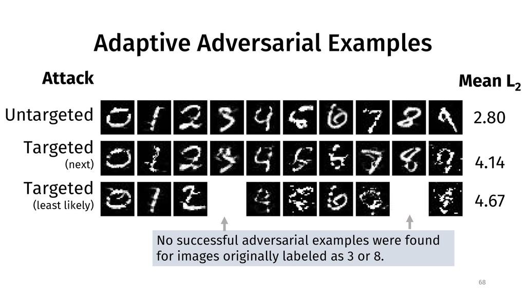 Adaptive Adversarial Examples 68 No successful ...