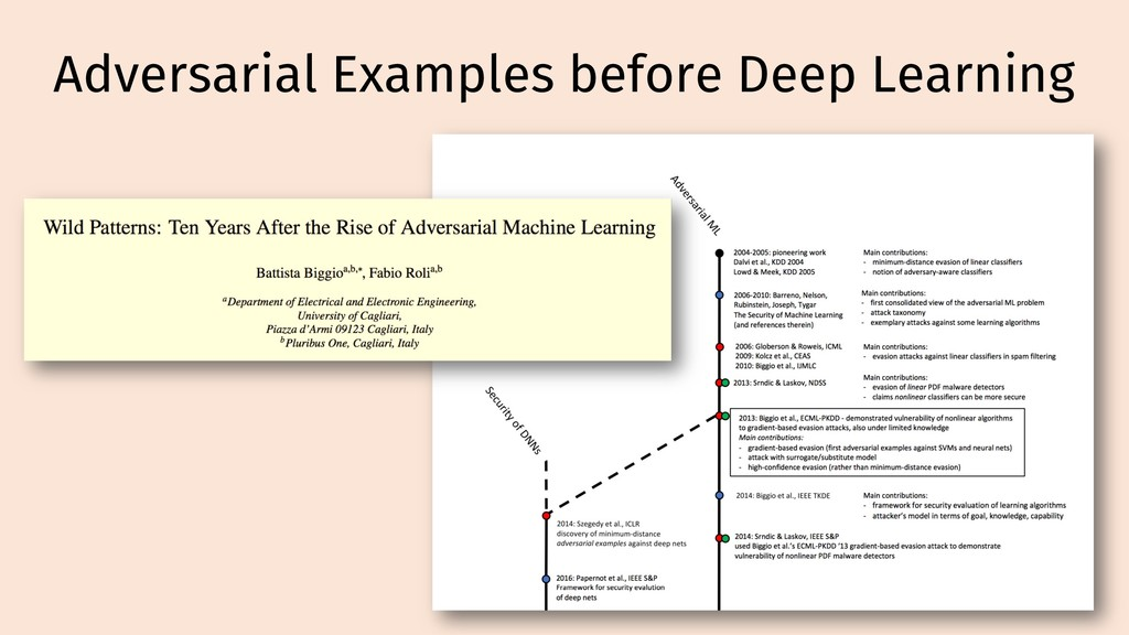 Adversarial Examples before Deep Learning 7