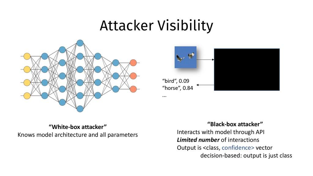 """Attacker Visibility """"White-box attacker"""" Knows ..."""