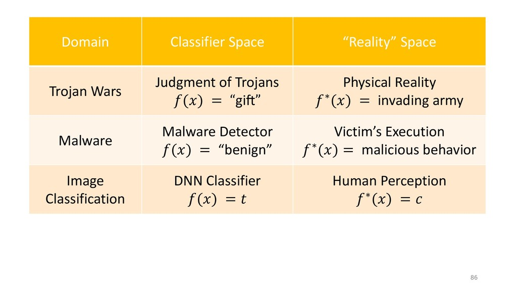 """86 Domain Classifier Space """"Reality"""" Space Troj..."""