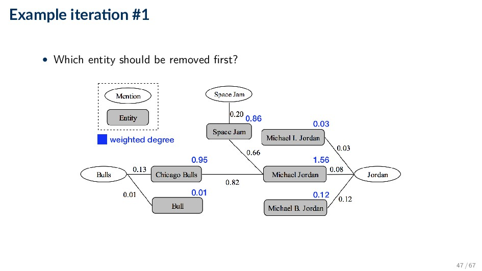 Example itera on #1 • Which entity should be re...