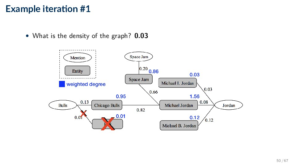 Example itera on #1 • What is the density of th...