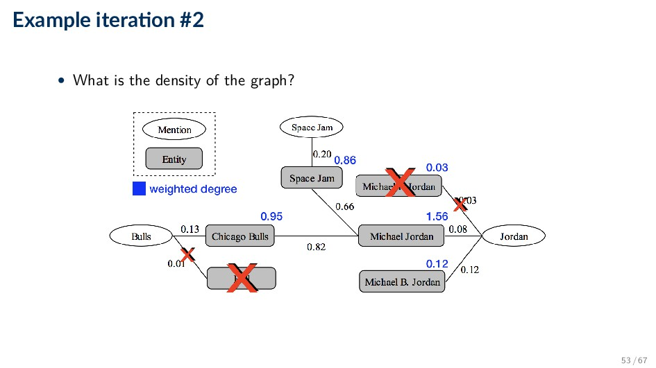 Example itera on #2 • What is the density of th...