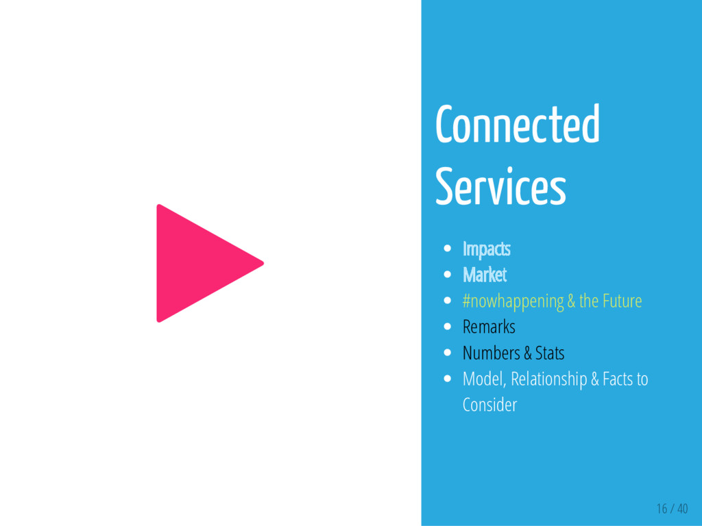 16 / 40  Connected Services Impacts Market #no...