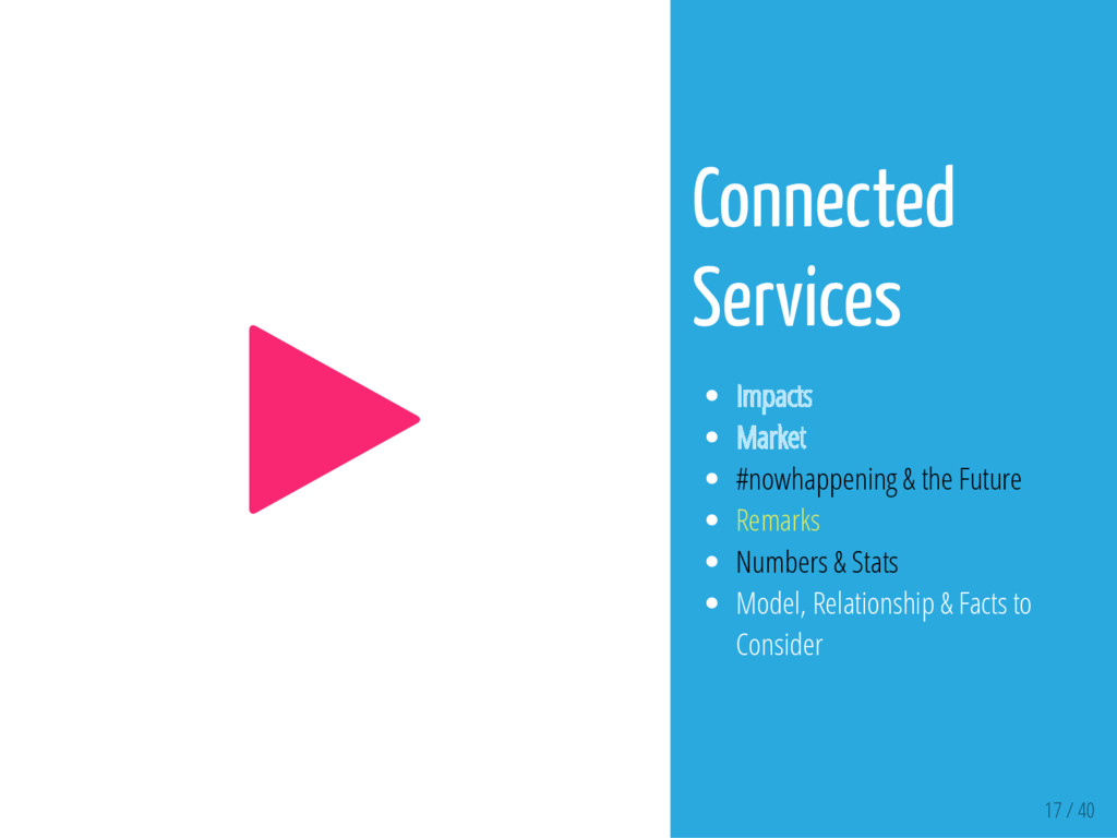 17 / 40  Connected Services Impacts Market #no...