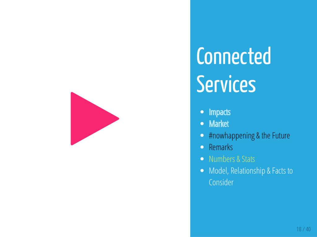 18 / 40  Connected Services Impacts Market #no...