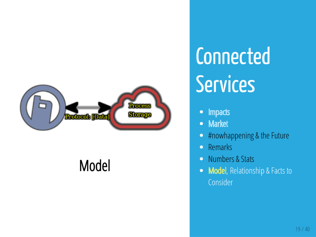 19 / 40 Model Connected Services Impacts Market...