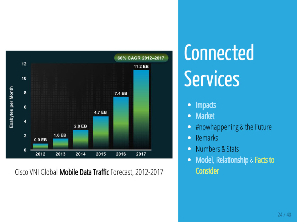 24 / 40 Cisco VNI Global Mobile Data Tra c Fore...
