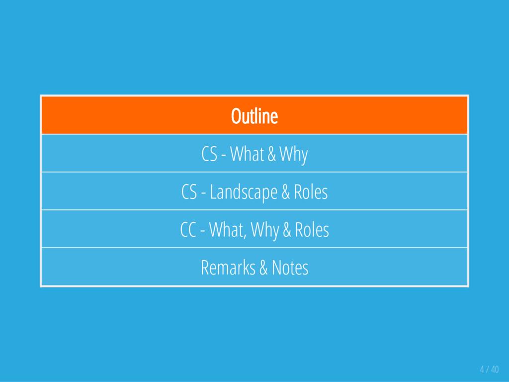 Outline CS - What & Why CS - Landscape & Roles ...