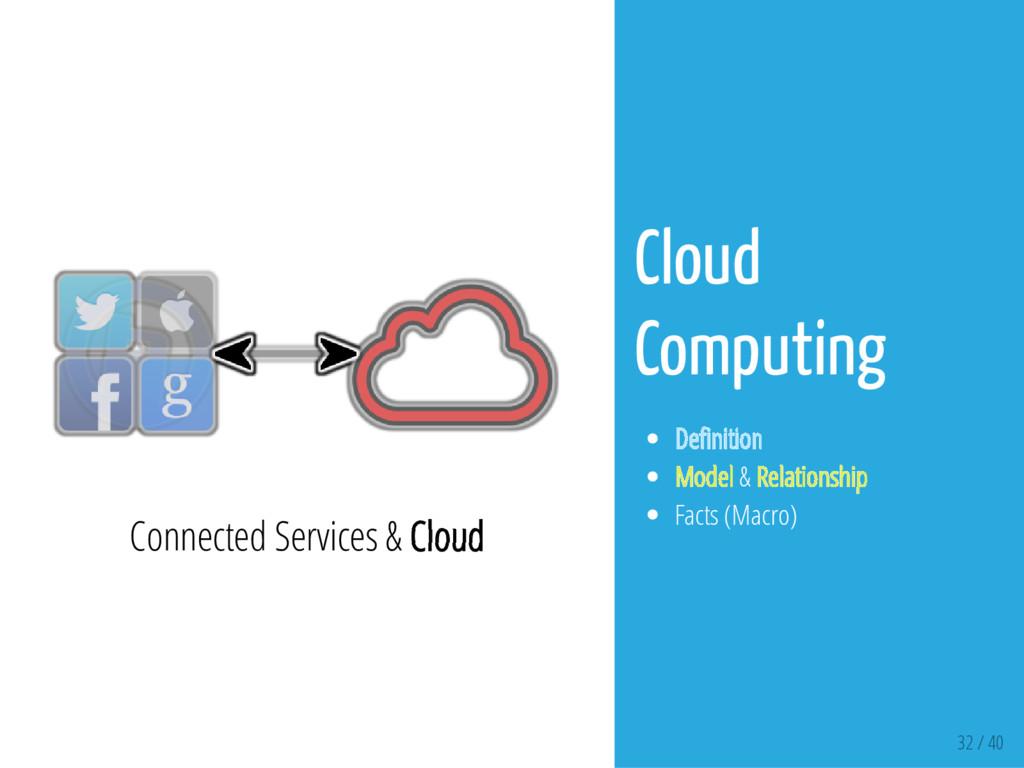 32 / 40 Connected Services & Cloud Cloud Comput...