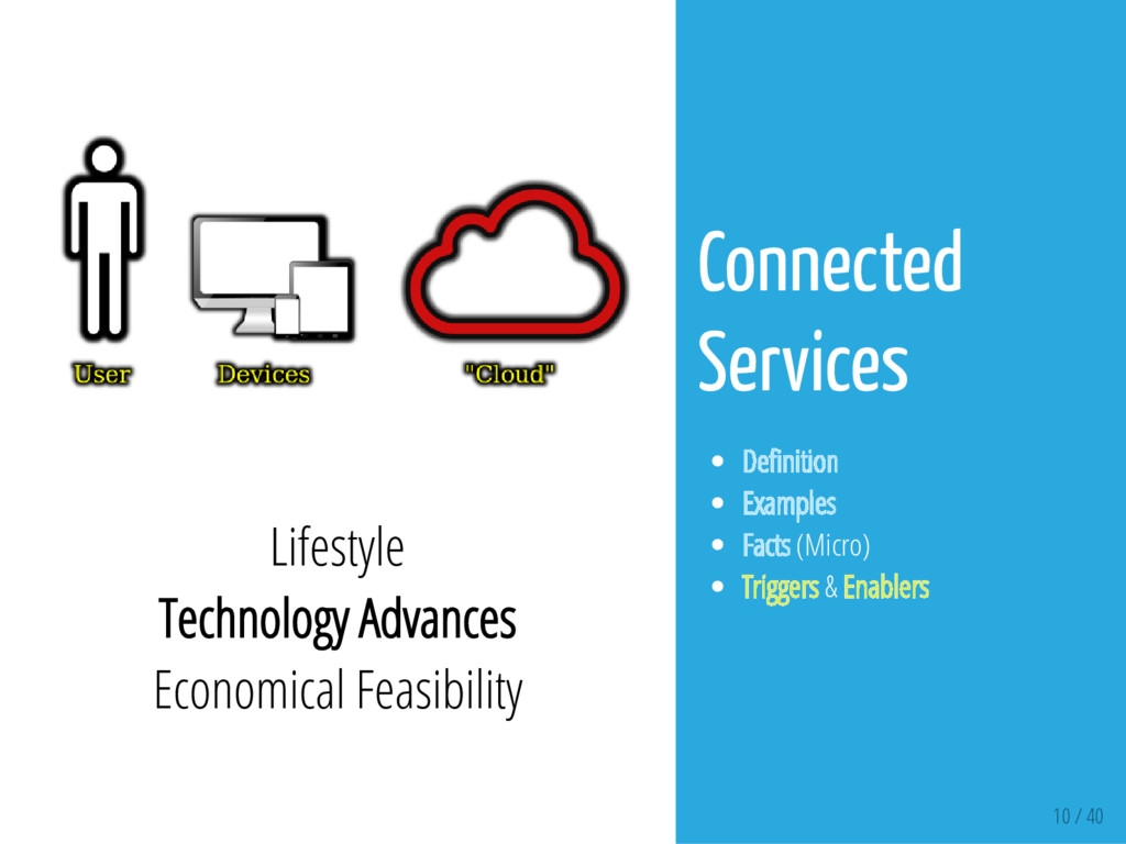 10 / 40 Lifestyle Technology Advances Economica...