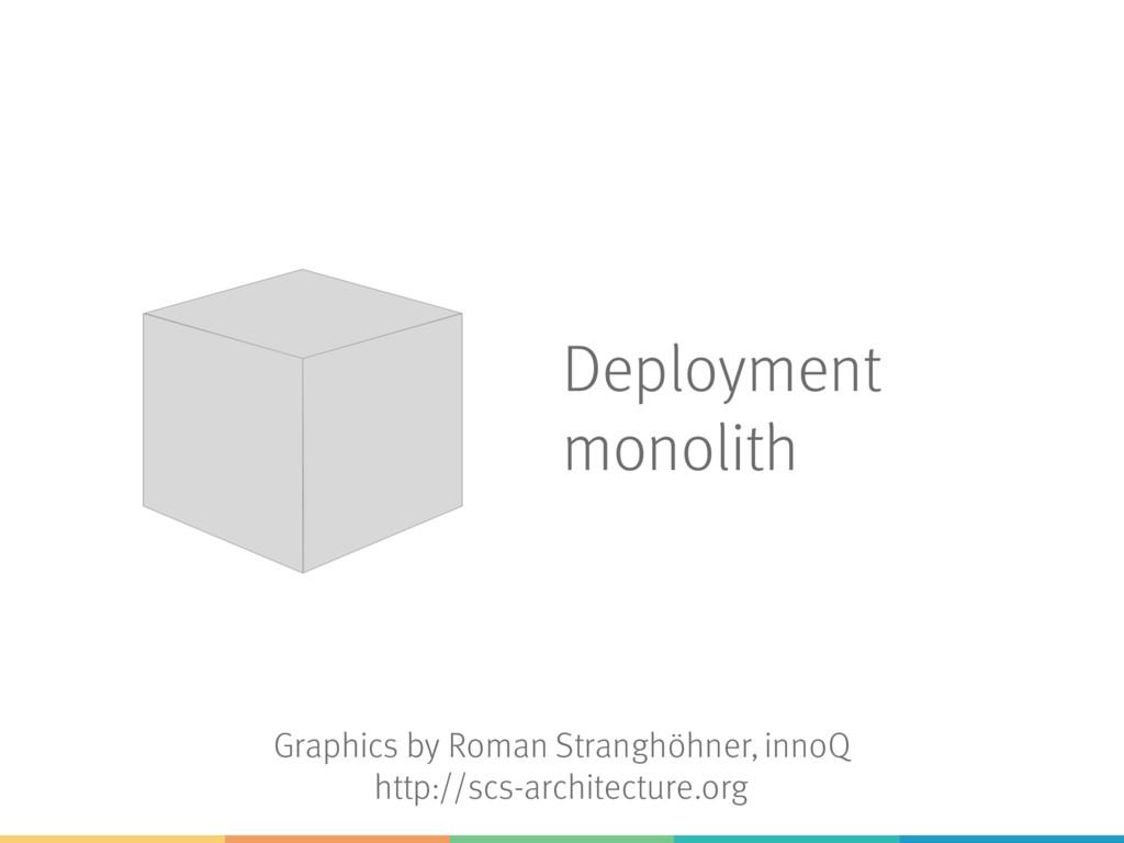 Deployment monolith Graphics by Roman Stranghöh...