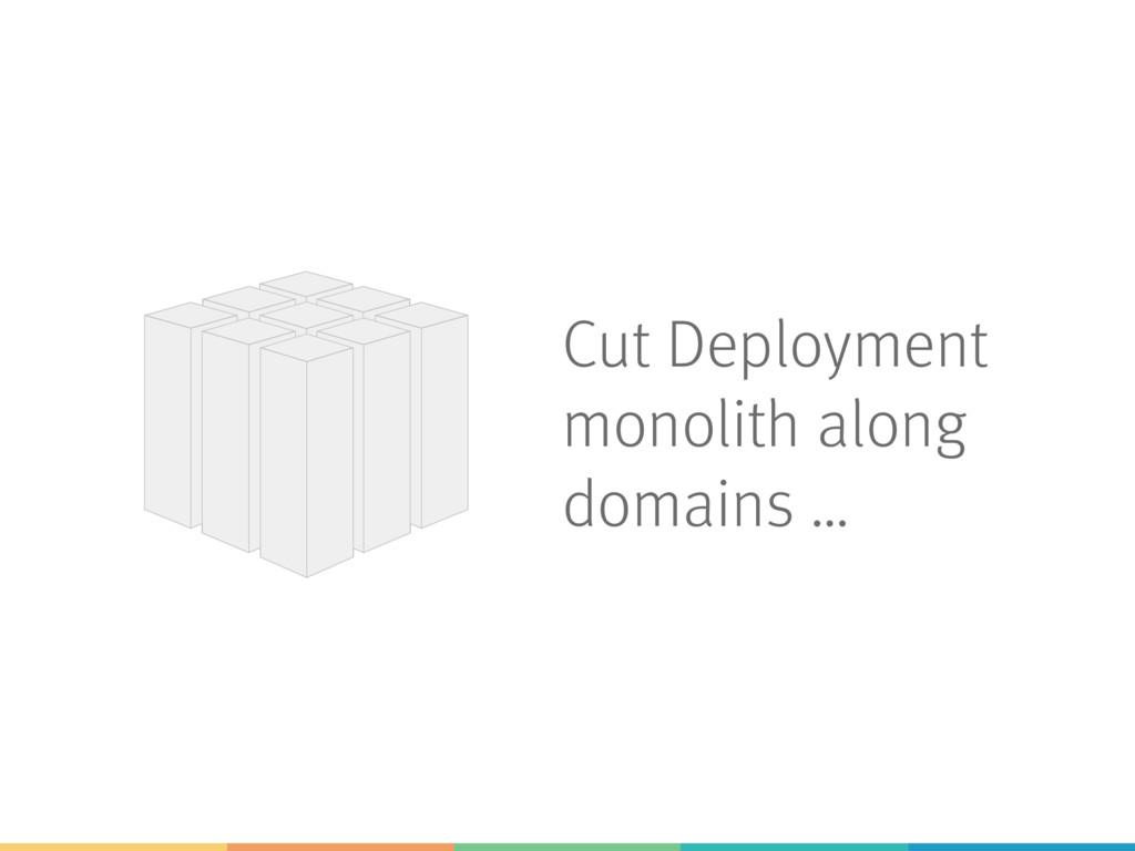 Cut Deployment monolith along domains …