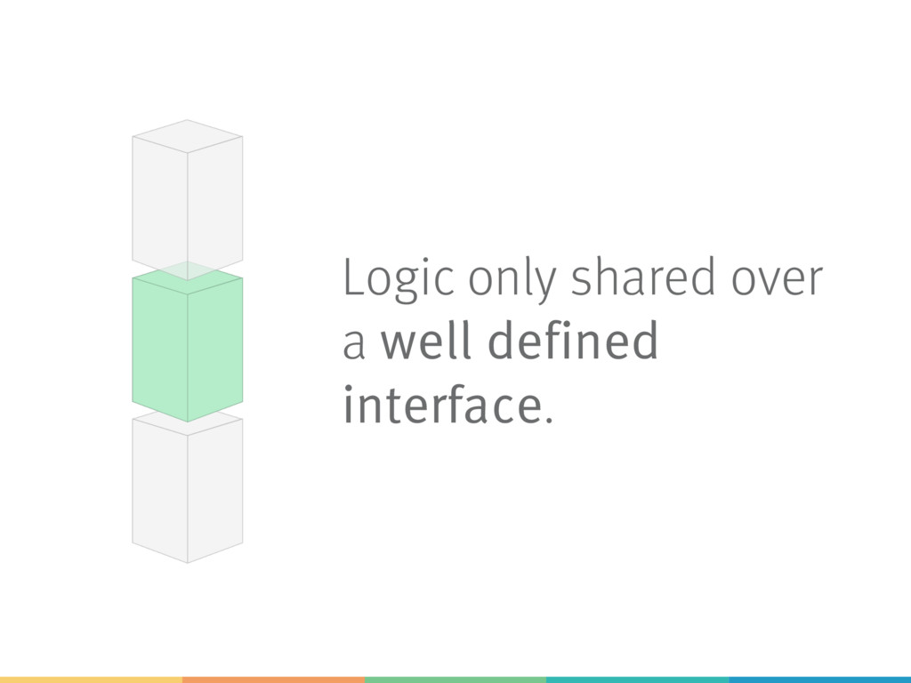 Logic only shared over a well defined interface.