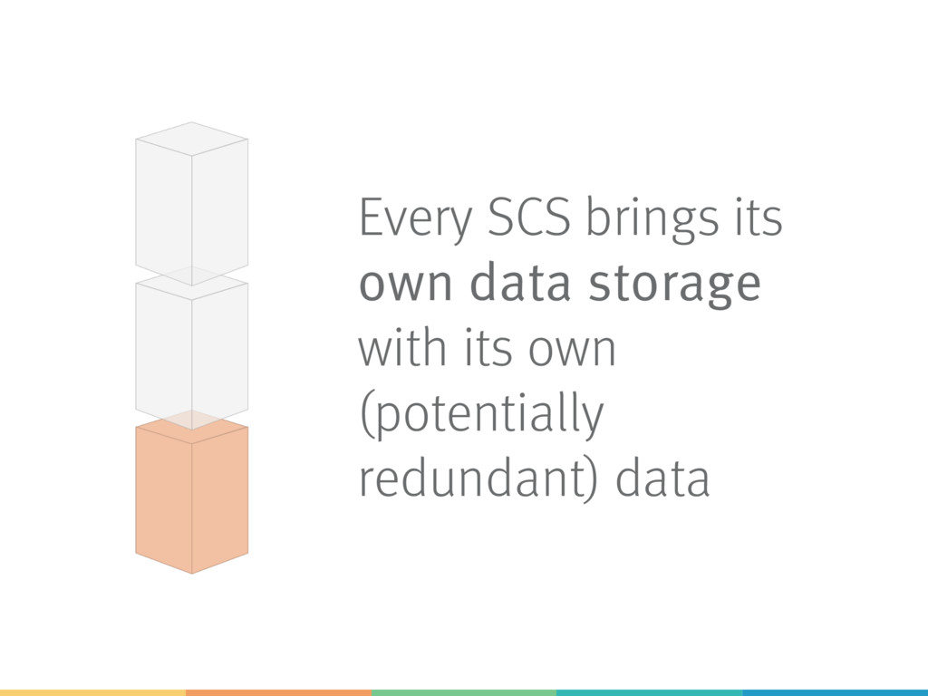 Every SCS brings its own data storage with its ...