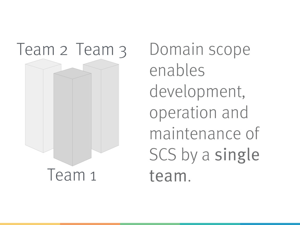 Domain scope enables development, operation and...