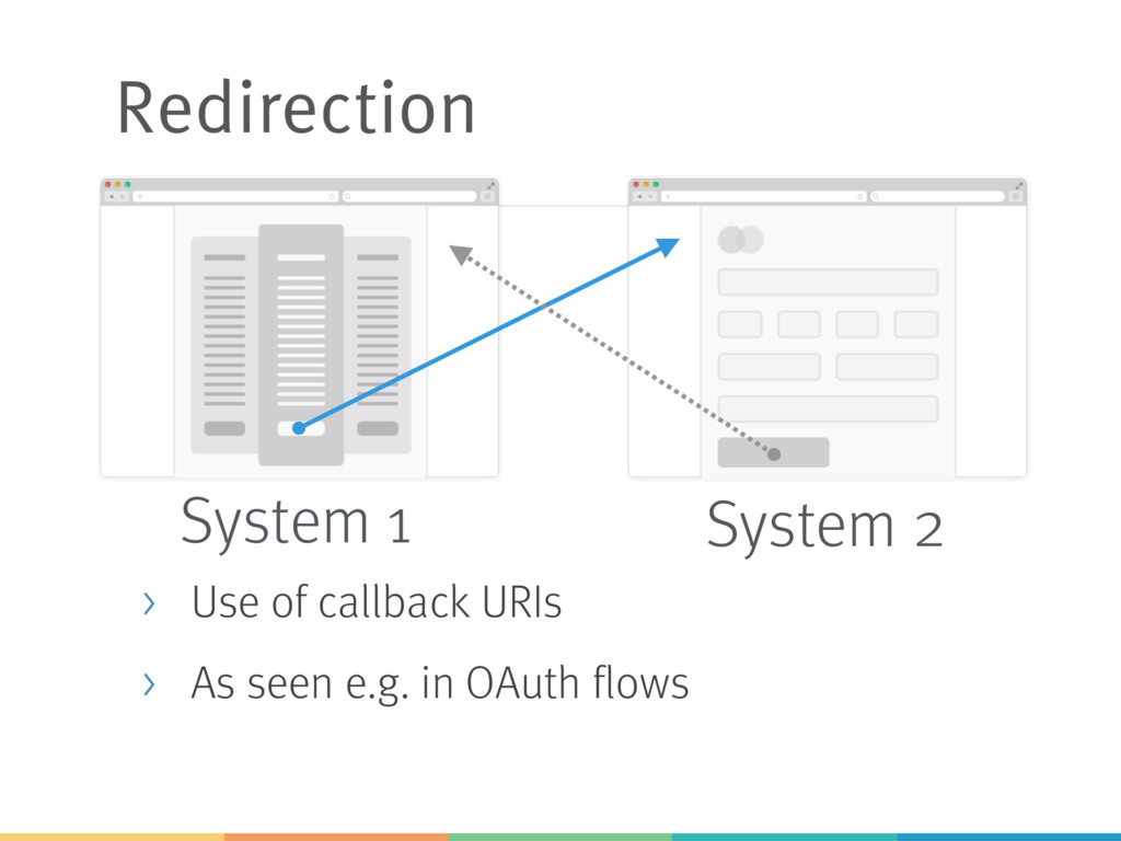 System 1 System 2 Redirection > Use of callback...
