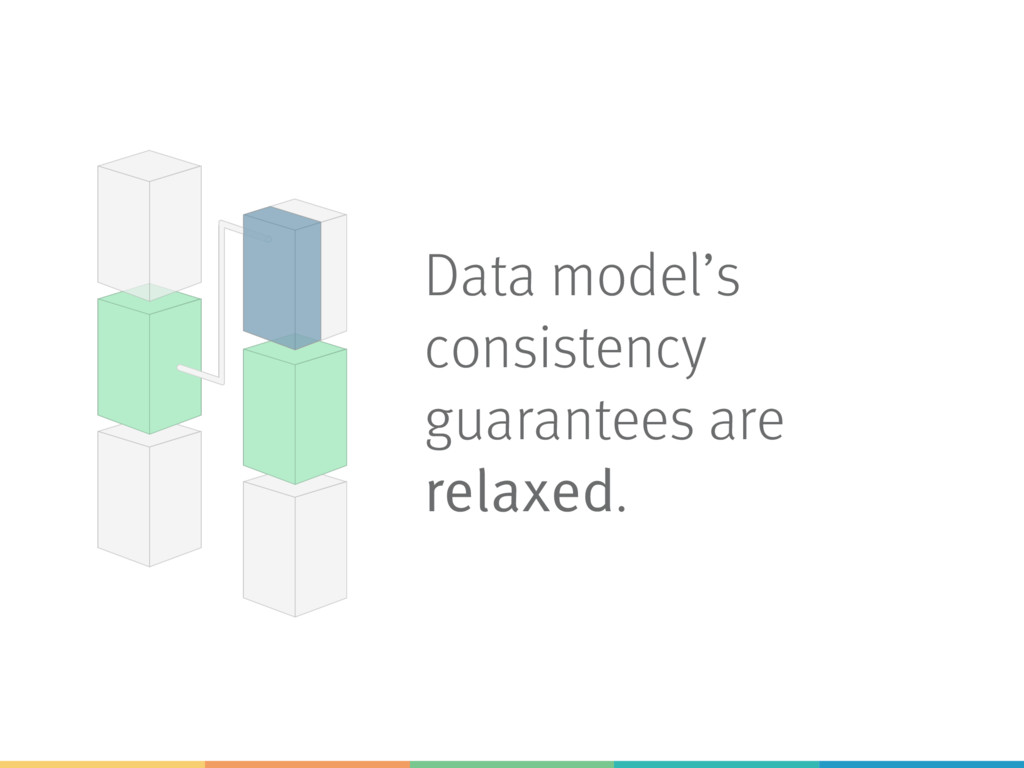 Data model's consistency guarantees are relaxed.