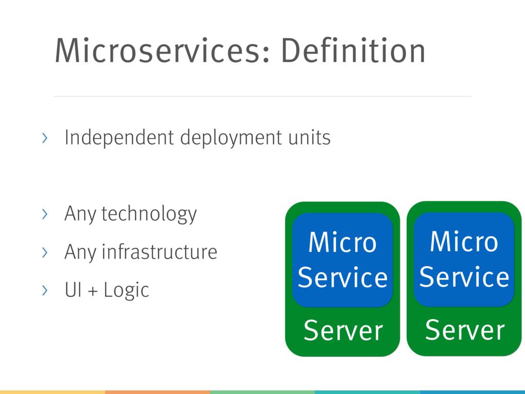 Server Server Microservices: Definition > Indep...