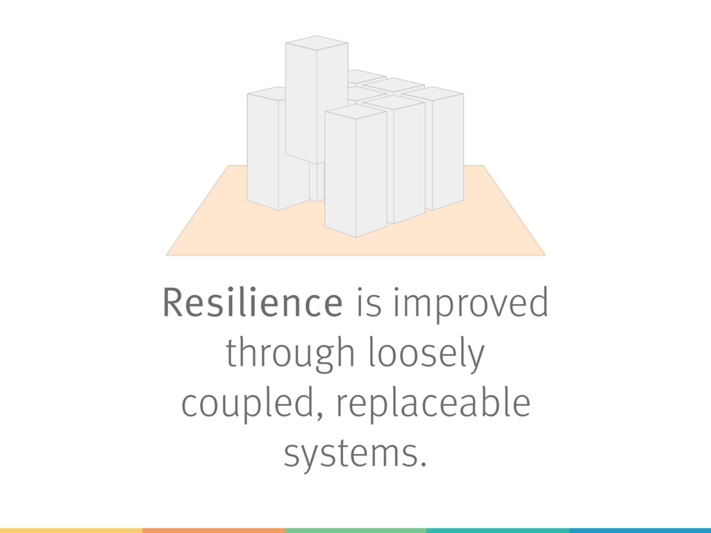 Resilience is improved through loosely coupled,...