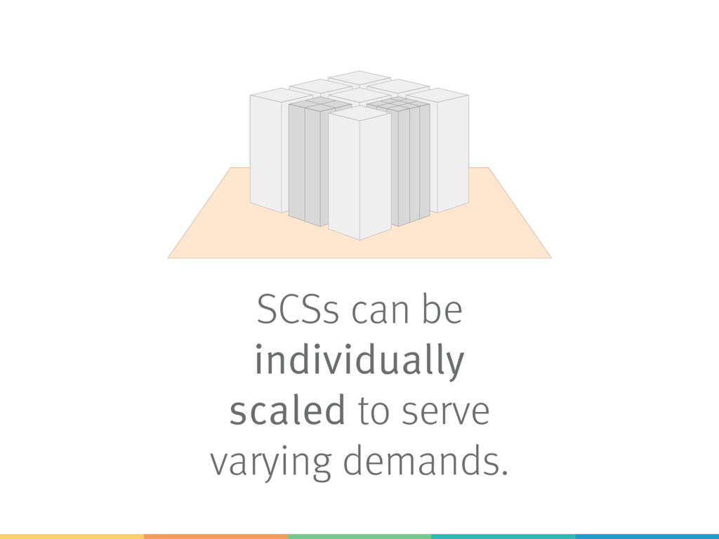 SCSs can be individually scaled to serve varyin...